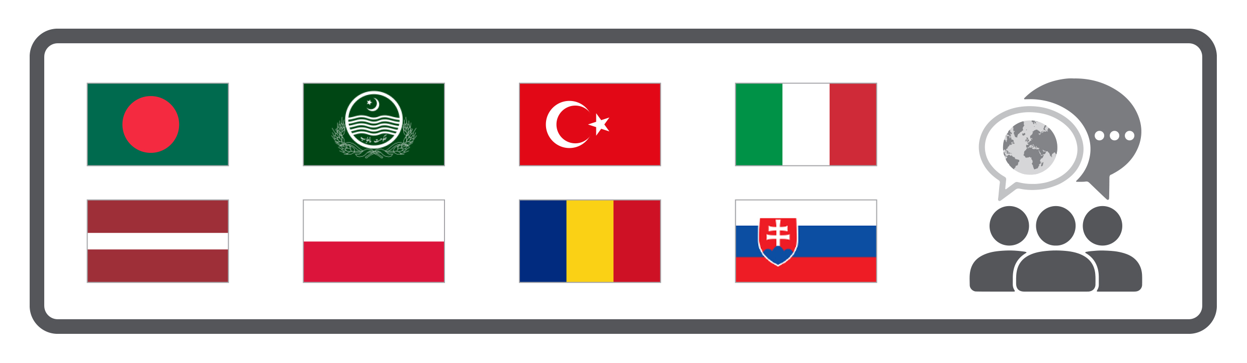 Different nationality flags